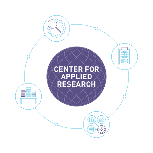 Center of Applied Research infographic